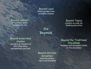 David Perkins envisions the '6 Beyonds'