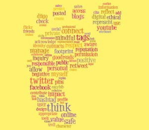 digital footprint yellow new font